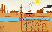 fracking ali hidravlično drobljenje