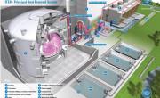 Načrtovan ohlajevalni sistem fuzijskega reaktorja ITER