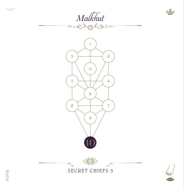 John Zorn: Masada Book 3 - The Book Beri'ah – 10. Secret Chiefs 3: Malkhut